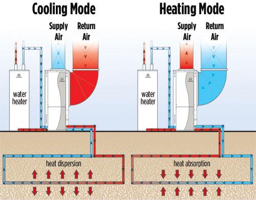 geothermal-how-works